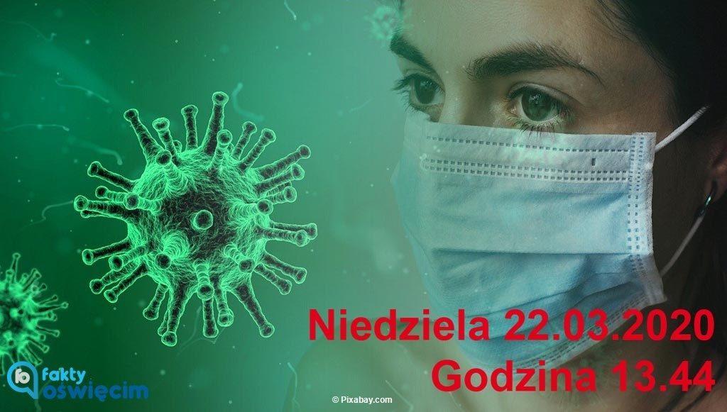 Najnowsze dane z niedzieli mówią, że 208 osób z powiatu oświęcimskiego nie może wychodzić z mieszkań z powodu zagrożenia koronawirusem. Są na kwarantannie.