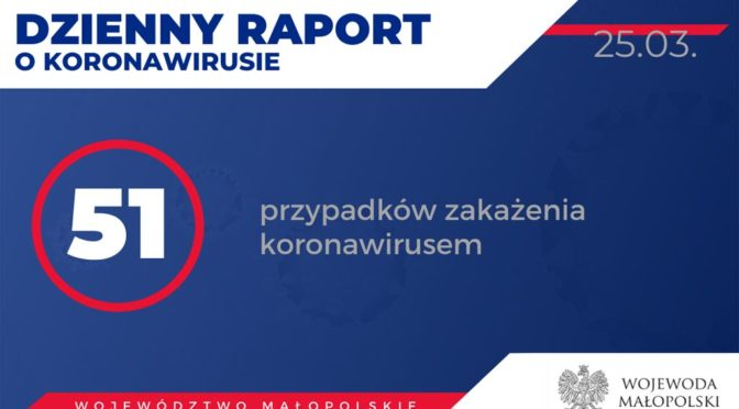 W związku z epidemią koronawirusa do wczoraj 346 osób z powiatu oświęcimskiego przebywało na kwarantannie. Zdecydowana większość na domowej.