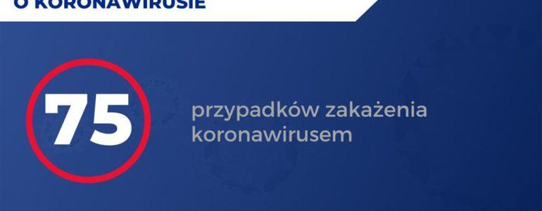 Powiat: 485 osób na kwarantannie, Małopolska: 75 zakażonych – RAPORT DZIENNY
